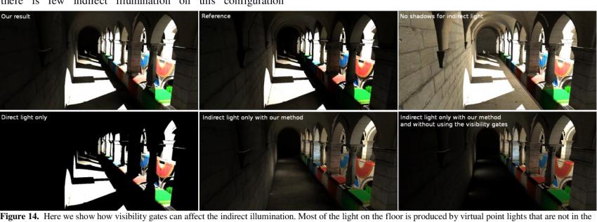 نور ثانویه چیست و به چه دردی در رندرینگ می خورد ؟